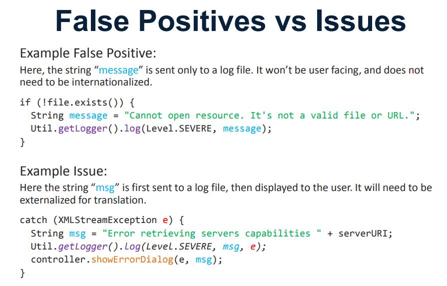False Positives vs Issues